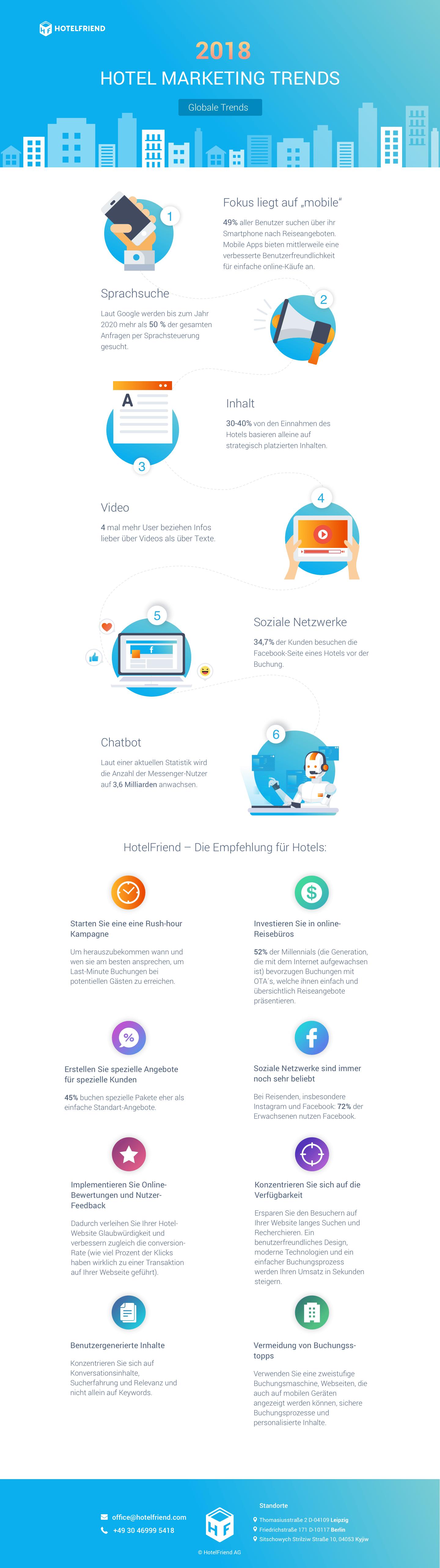 Infografik - Die Marketing Trends für die Hotelbranche 2018